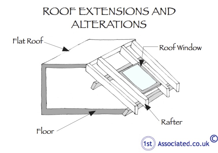 Roof Extensions and Alterations