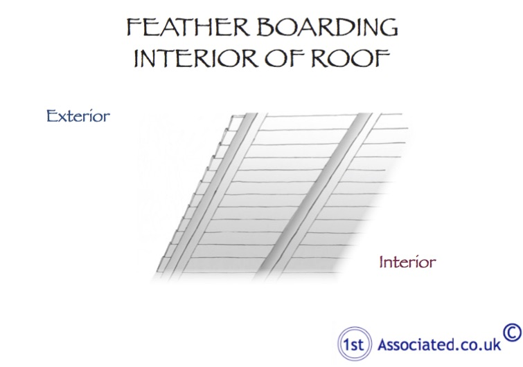 Feather Boarding Interior of Roof